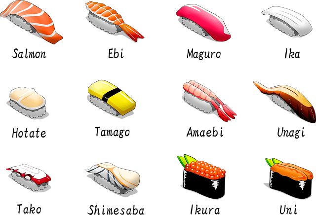 Mini słownik pojęć sushi